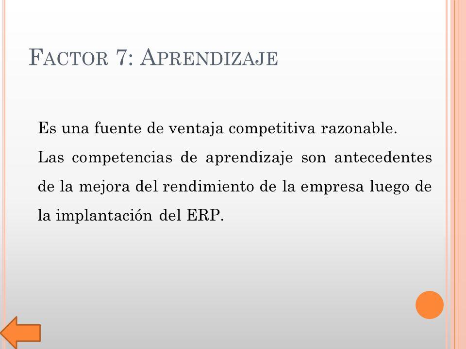 F ACTOR 7: A PRENDIZAJE Es una fuente de ventaja competitiva razonable.