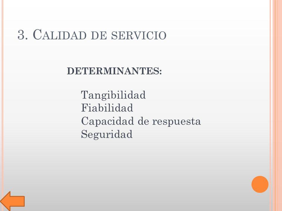 3. C ALIDAD DE SERVICIO DETERMINANTES: Tangibilidad Fiabilidad Capacidad de respuesta Seguridad