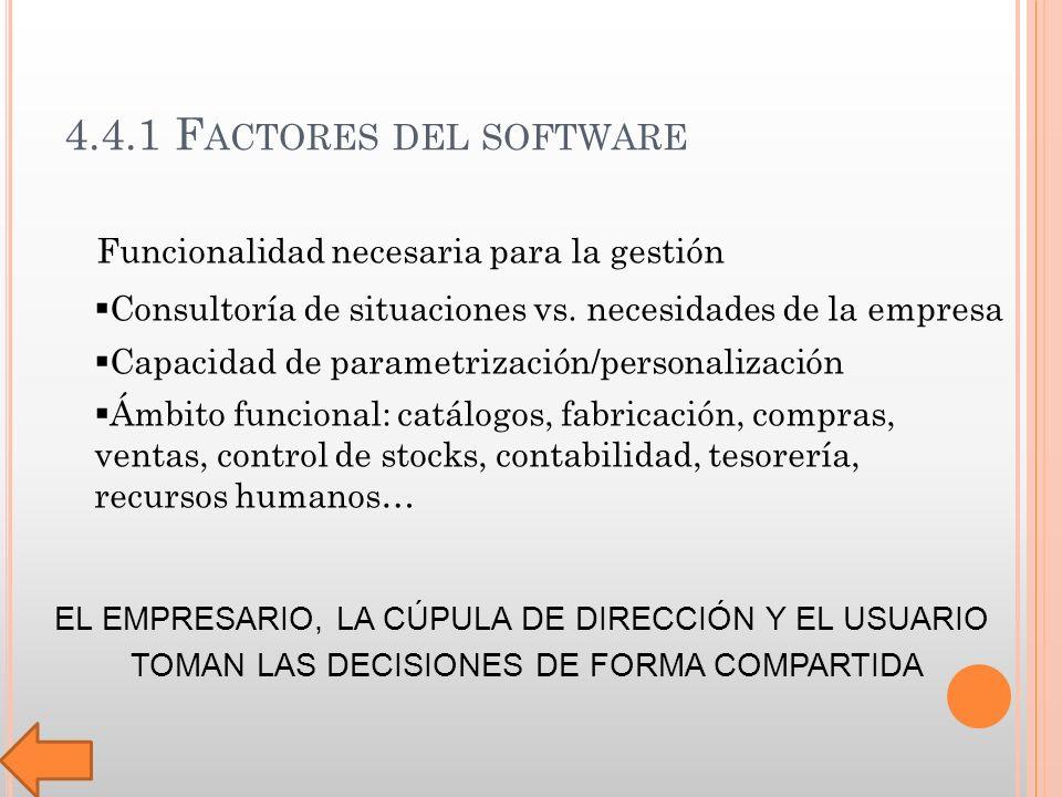 4.4.1 F ACTORES DEL SOFTWARE Funcionalidad necesaria para la gestión Consultoría de situaciones vs.