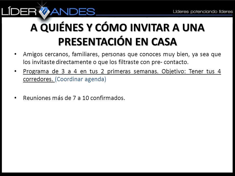 ANTES DE LA PRESENTACIÓN EN CASA Confirma a tus invitados un día antes.