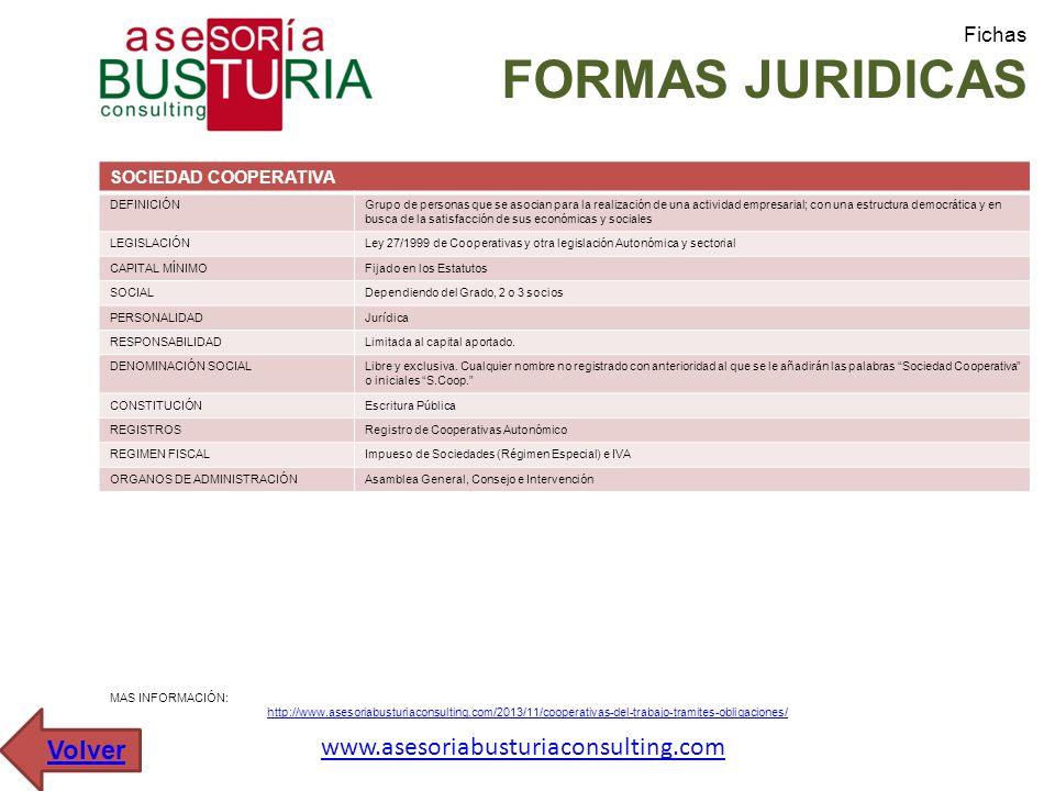 Fichas FORMAS JURIDICAS SOCIEDAD COOPERATIVA DEFINICIÓNGrupo de personas que se asocian para la realización de una actividad empresarial; con una estr