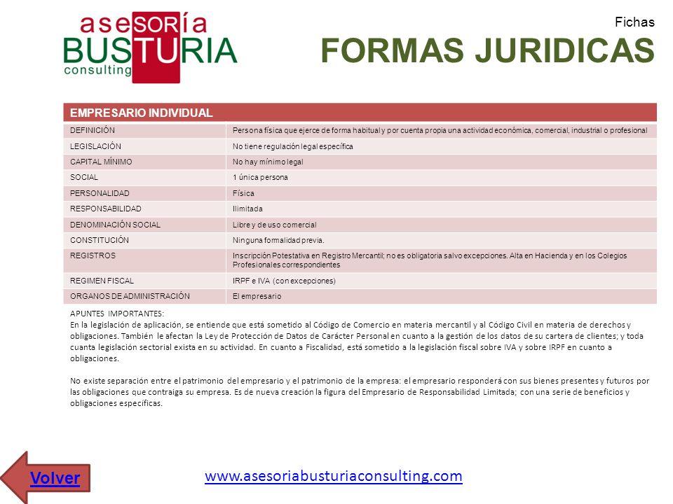 Fichas FORMAS JURIDICAS SOCIEDAD ANÓNIMA EUROPEA DEFINICIÓNSociedad de Capital con carácter mercantil.