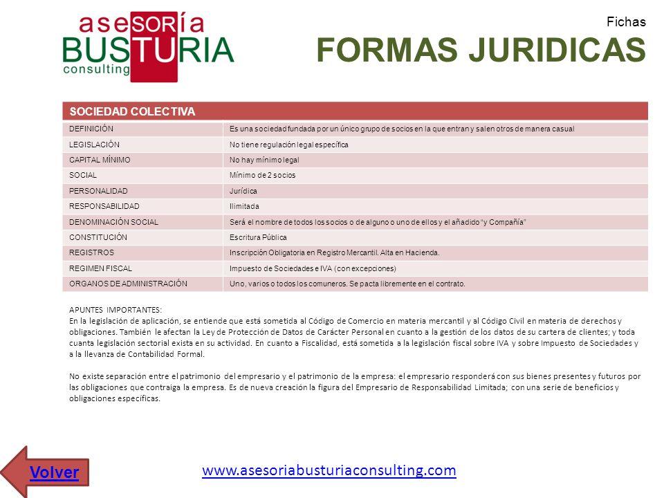 Fichas FORMAS JURIDICAS SOCIEDAD COLECTIVA DEFINICIÓNEs una sociedad fundada por un único grupo de socios en la que entran y salen otros de manera cas