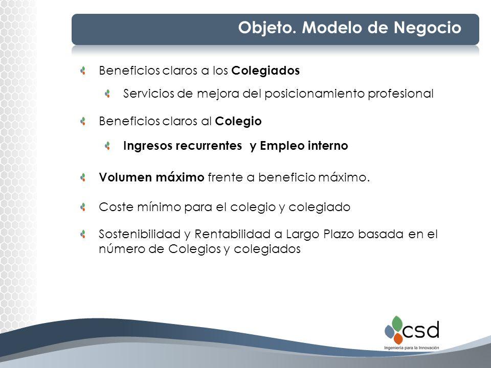Objeto. Modelo de Negocio Beneficios claros a los Colegiados Servicios de mejora del posicionamiento profesional Beneficios claros al Colegio Ingresos