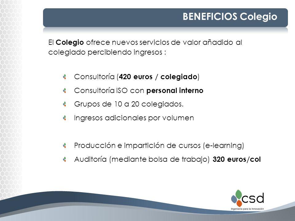 BENEFICIOS Colegio El Colegio ofrece nuevos servicios de valor añadido al colegiado percibiendo ingresos : Consultoría ( 420 euros / colegiado ) Consu