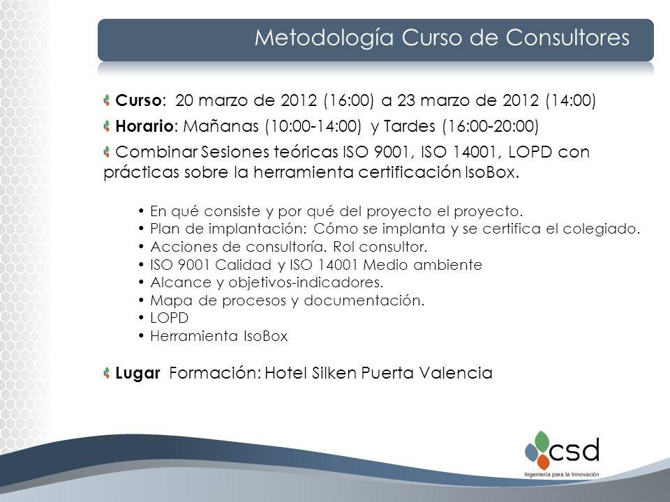 Metodología Curso de Consultores Curso : 20 marzo de 2012 (16:00) a 23 marzo de 2012 (14:00) Horario : Mañanas (10:00-14:00) y Tardes (16:00-20:00) Co