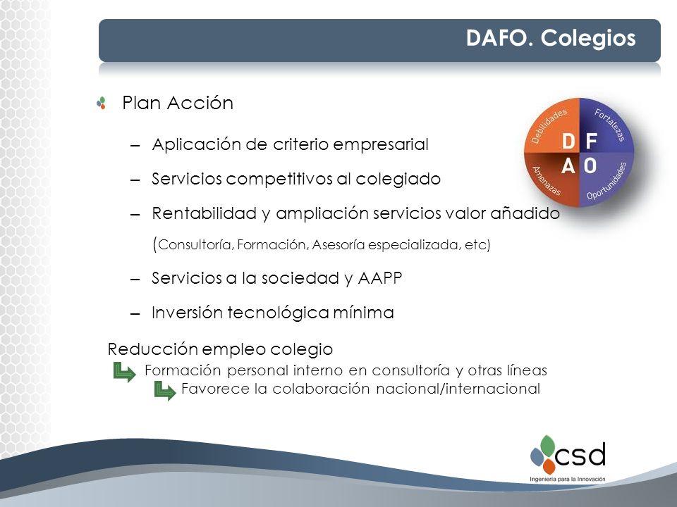 DAFO. Colegios Reducción empleo colegio Formación personal interno en consultoría y otras líneas Favorece la colaboración nacional/internacional Plan
