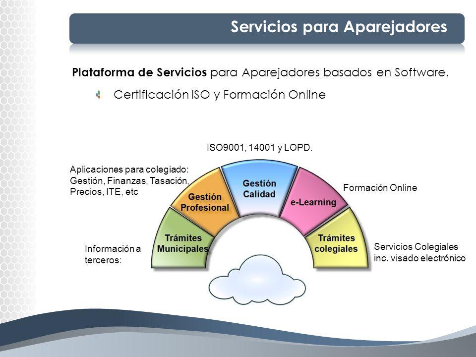 Plataforma de Servicios para Aparejadores basados en Software. Certificación ISO y Formación Online Servicios para Aparejadores Aplicaciones para cole