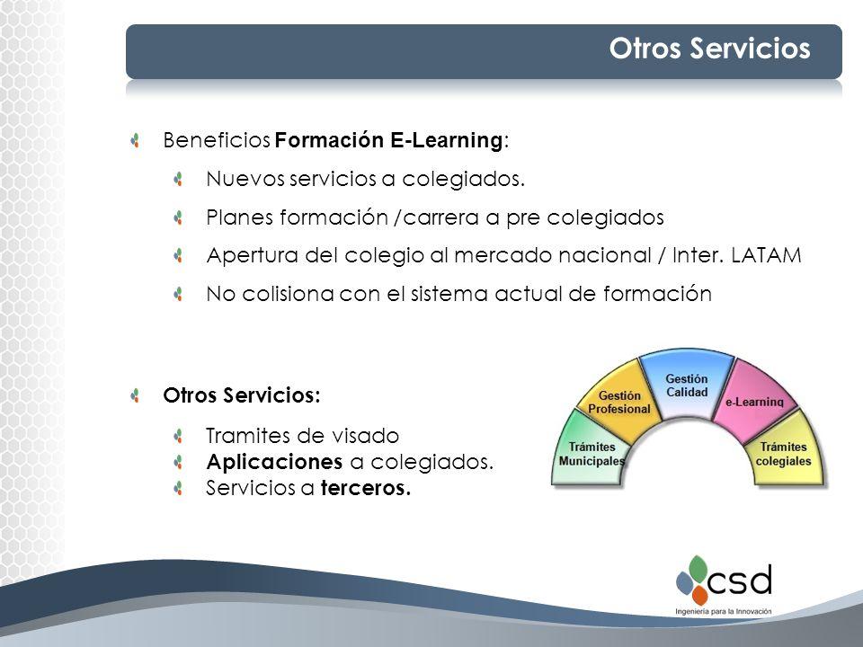 Otros Servicios Beneficios Formación E-Learning : Nuevos servicios a colegiados. Planes formación /carrera a pre colegiados Apertura del colegio al me