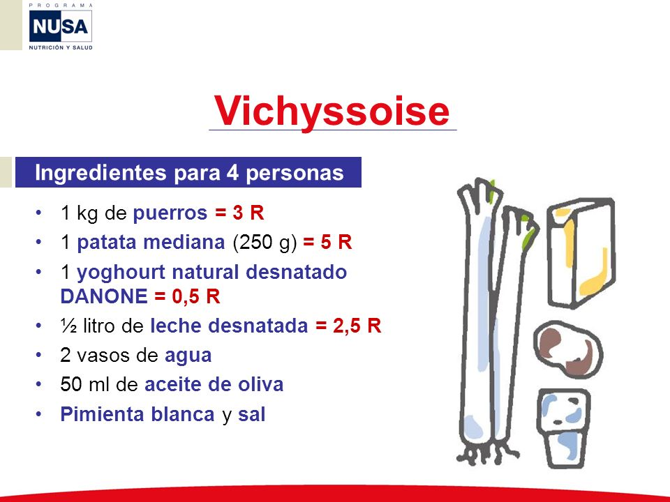 Ingredientes para 4 personas 1 kg de puerros = 3 R 1 patata mediana (250 g) = 5 R 1 yoghourt natural desnatado DANONE = 0,5 R ½ litro de leche desnata