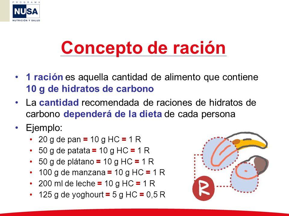 1 ración es aquella cantidad de alimento que contiene 10 g de hidratos de carbono La cantidad recomendada de raciones de hidratos de carbono dependerá