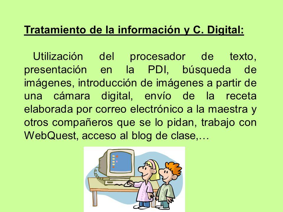 Tratamiento de la información y C. Digital: Utilización del procesador de texto, presentación en la PDI, búsqueda de imágenes, introducción de imágene