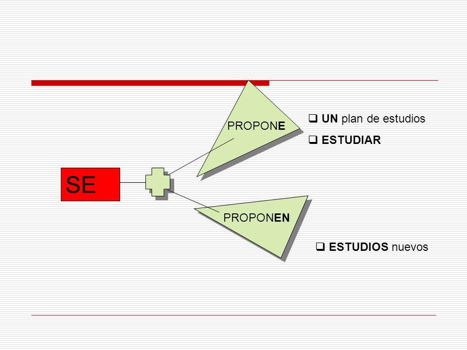 SE PROPONE PROPONEN UN plan de estudios ESTUDIAR ESTUDIOS nuevos