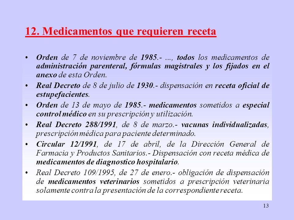13 12. Medicamentos que requieren receta Orden de 7 de noviembre de 1985.-..., todos los medicamentos de administración parenteral, fórmulas magistral
