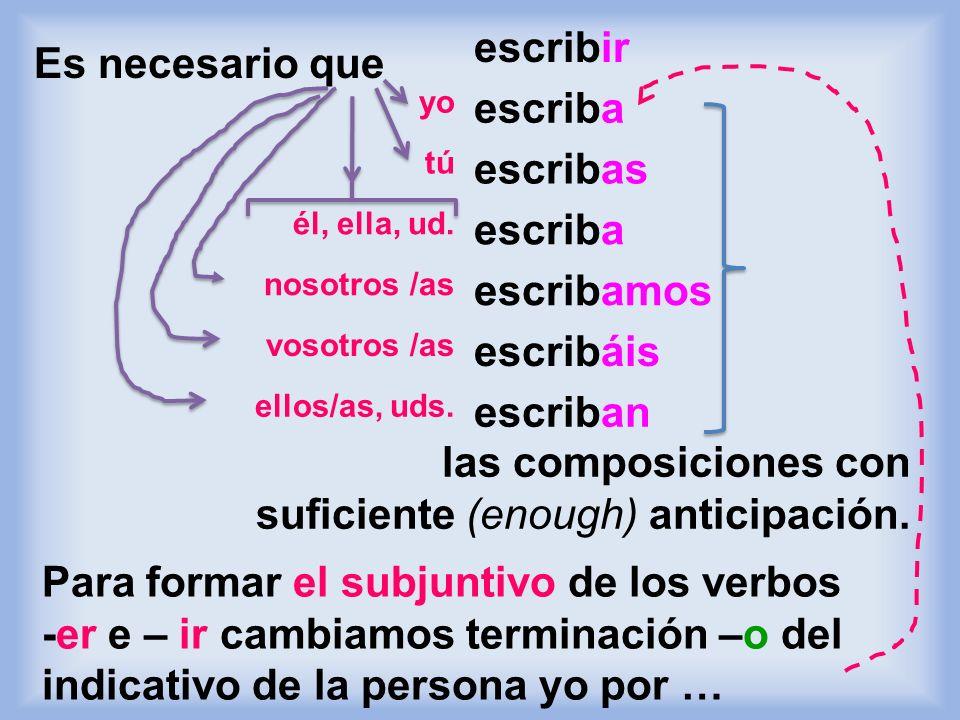 Es importante quehablar yo hable tú hables él, ella, ud. hable nosotros /as hablemos vosotros /as habléis ellos/as, uds. hablen español en la clase. P
