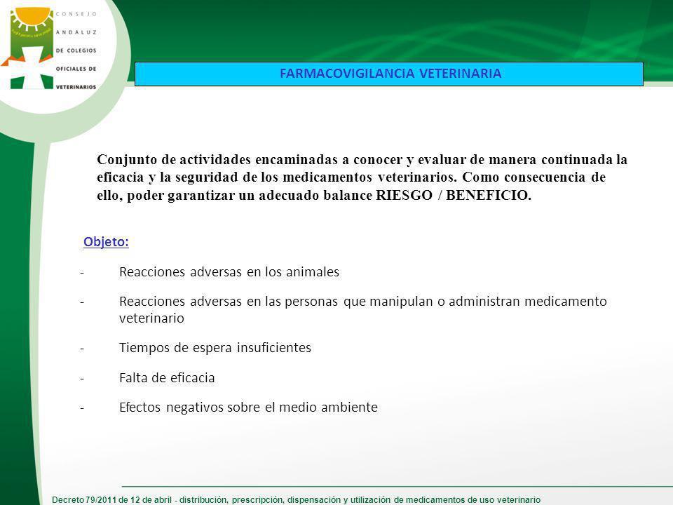 FARMACOVIGILANCIA VETERINARIA Objeto: -Reacciones adversas en los animales -Reacciones adversas en las personas que manipulan o administran medicament