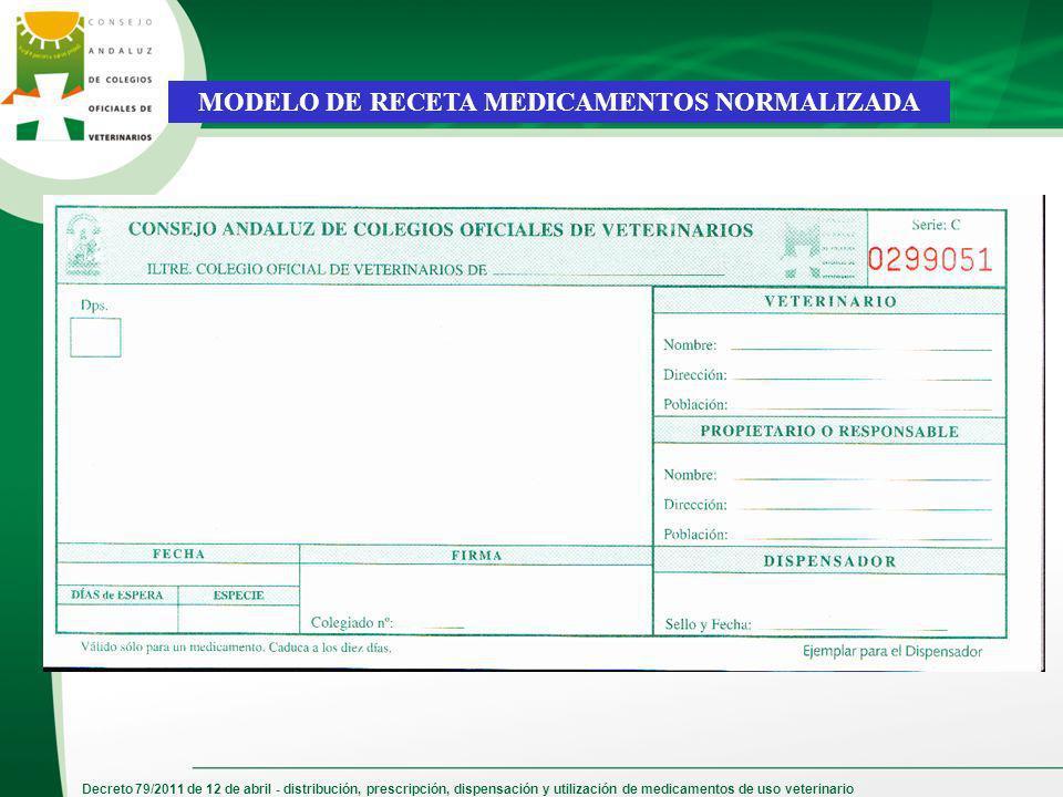Decreto 79/2011 de 12 de abril - distribución, prescripción, dispensación y utilización de medicamentos de uso veterinario MODELO DE RECETA MEDICAMENT