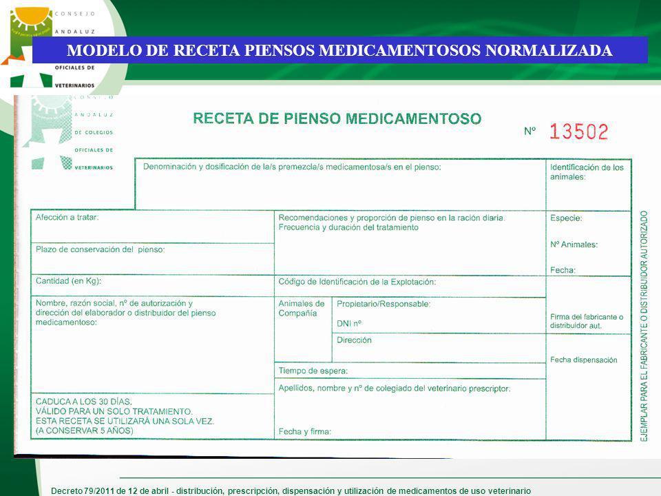 Decreto 79/2011 de 12 de abril - distribución, prescripción, dispensación y utilización de medicamentos de uso veterinario MODELO DE RECETA PIENSOS ME