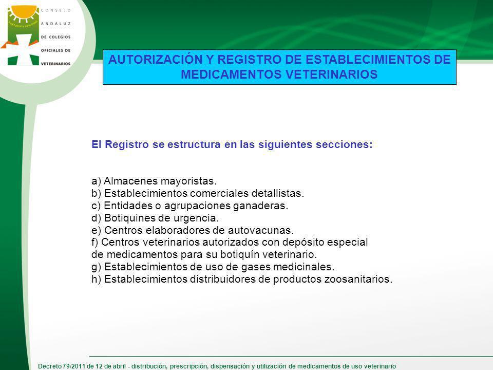 Decreto 79/2011 de 12 de abril - distribución, prescripción, dispensación y utilización de medicamentos de uso veterinario AUTORIZACIÓN Y REGISTRO DE