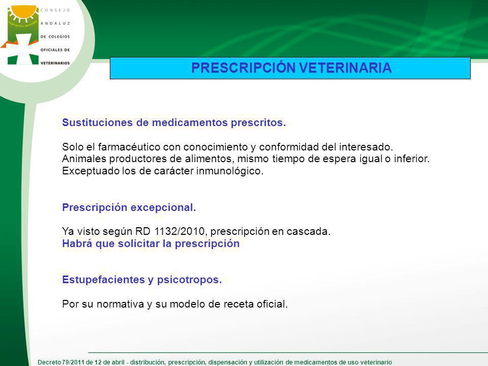 Decreto 79/2011 de 12 de abril - distribución, prescripción, dispensación y utilización de medicamentos de uso veterinario PRESCRIPCIÓN VETERINARIA Su