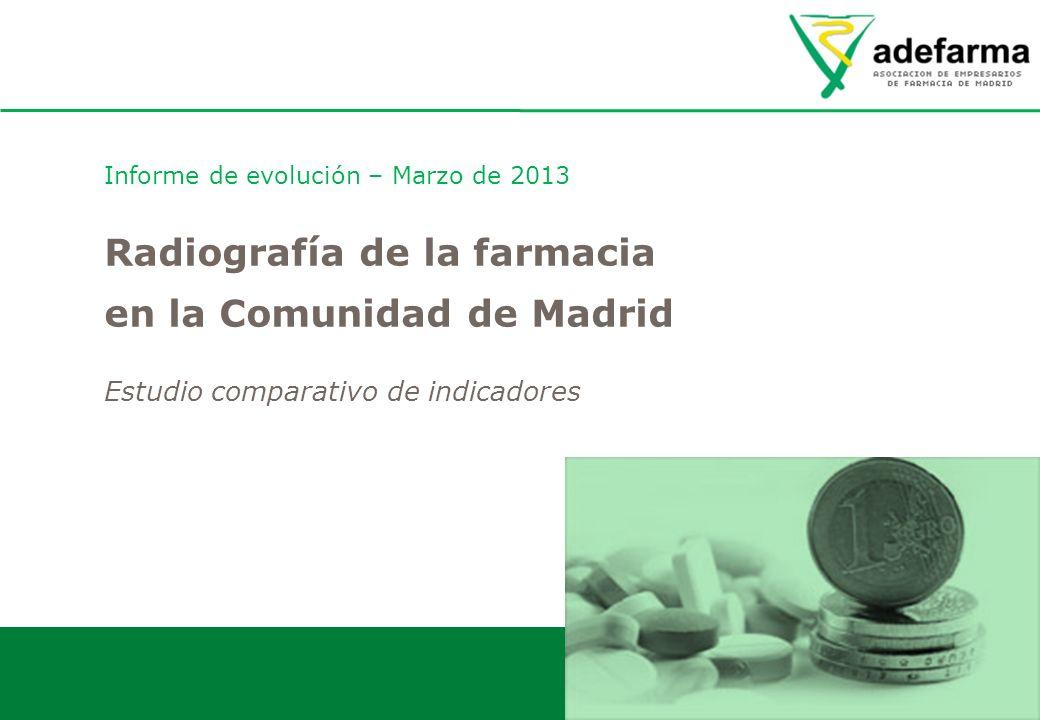 12 Radiografía de la farmacia en la Comunidad de Madrid Informe de evolución – Marzo de 2013 Evolución de la facturación farmacéutica Gasto farmacéutico por habitante 1/2 2.4 Comparación del gasto farmacéutico por habitante en las comunidades autónomas españolas (marzo 2013) 12,01 16,82 19,72 15,30 15,18 12,28 17,03 16,36 14,07 20,20 18,54 15,97 18,43 15,69 14,35 16,90 17,23 El gasto farmacéutico por habitante de la Comunidad de Madrid es el menor de España Los habitantes de la Comunidad de Madrid son los que menor gasto farmacéutico realizan de toda España (12,01 de media), seguidos de los habitantes de Baleares (12,28 ), Cataluña (14,07 ) y Navarra (14,35 ).