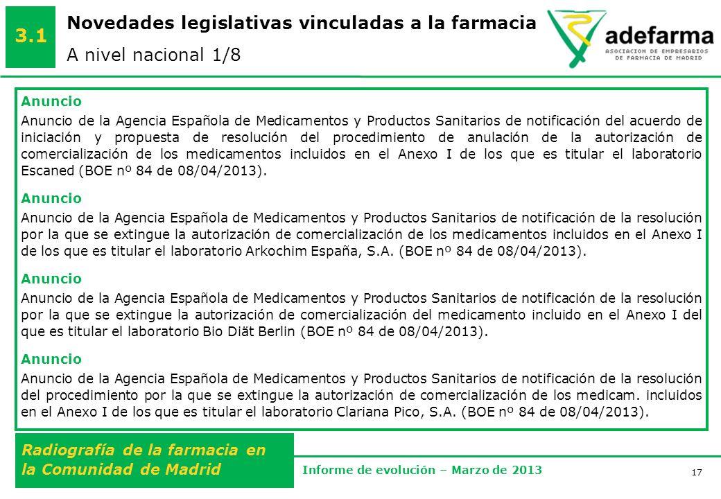 17 Radiografía de la farmacia en la Comunidad de Madrid Informe de evolución – Marzo de 2013 Novedades legislativas vinculadas a la farmacia A nivel nacional 1/8 3.1 Anuncio Anuncio de la Agencia Española de Medicamentos y Productos Sanitarios de notificación del acuerdo de iniciación y propuesta de resolución del procedimiento de anulación de la autorización de comercialización de los medicamentos incluidos en el Anexo I de los que es titular el laboratorio Escaned (BOE nº 84 de 08/04/2013).