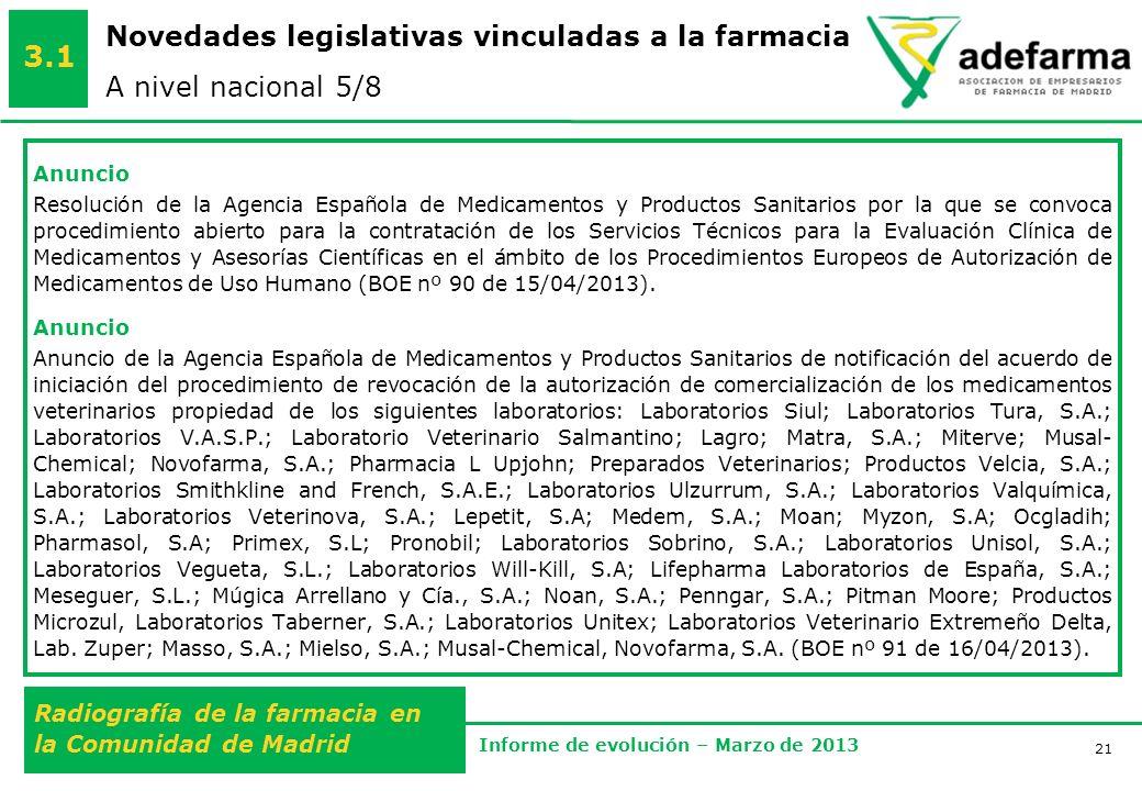 21 Radiografía de la farmacia en la Comunidad de Madrid Informe de evolución – Marzo de 2013 Novedades legislativas vinculadas a la farmacia A nivel nacional 5/8 3.1 Anuncio Resolución de la Agencia Española de Medicamentos y Productos Sanitarios por la que se convoca procedimiento abierto para la contratación de los Servicios Técnicos para la Evaluación Clínica de Medicamentos y Asesorías Científicas en el ámbito de los Procedimientos Europeos de Autorización de Medicamentos de Uso Humano (BOE nº 90 de 15/04/2013).
