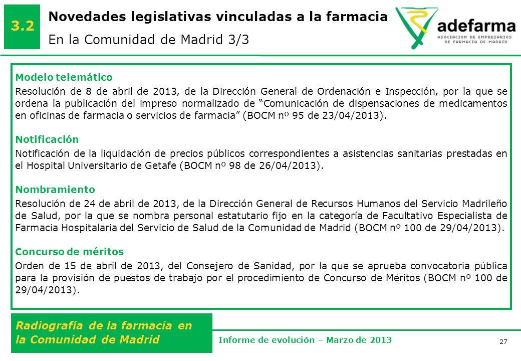 27 Radiografía de la farmacia en la Comunidad de Madrid Informe de evolución – Marzo de 2013 Novedades legislativas vinculadas a la farmacia En la Comunidad de Madrid 3/3 3.2 Modelo telemático Resolución de 8 de abril de 2013, de la Dirección General de Ordenación e Inspección, por la que se ordena la publicación del impreso normalizado de Comunicación de dispensaciones de medicamentos en oficinas de farmacia o servicios de farmacia (BOCM nº 95 de 23/04/2013).