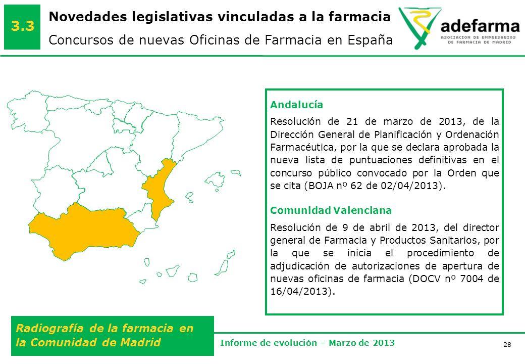 28 Radiografía de la farmacia en la Comunidad de Madrid Informe de evolución – Marzo de 2013 Novedades legislativas vinculadas a la farmacia Concursos de nuevas Oficinas de Farmacia en España 3.3 Andalucía Resolución de 21 de marzo de 2013, de la Dirección General de Planificación y Ordenación Farmacéutica, por la que se declara aprobada la nueva lista de puntuaciones definitivas en el concurso público convocado por la Orden que se cita (BOJA nº 62 de 02/04/2013).