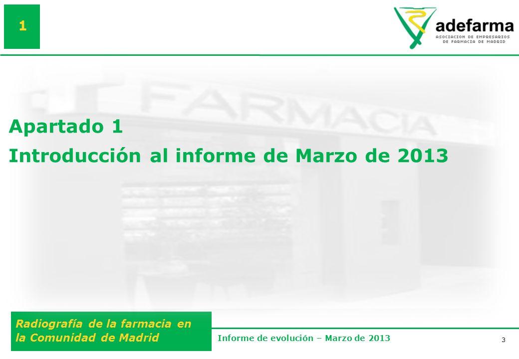 3 Radiografía de la farmacia en la Comunidad de Madrid Informe de evolución – Marzo de 2013 1 Apartado 1 Introducción al informe de Marzo de 2013