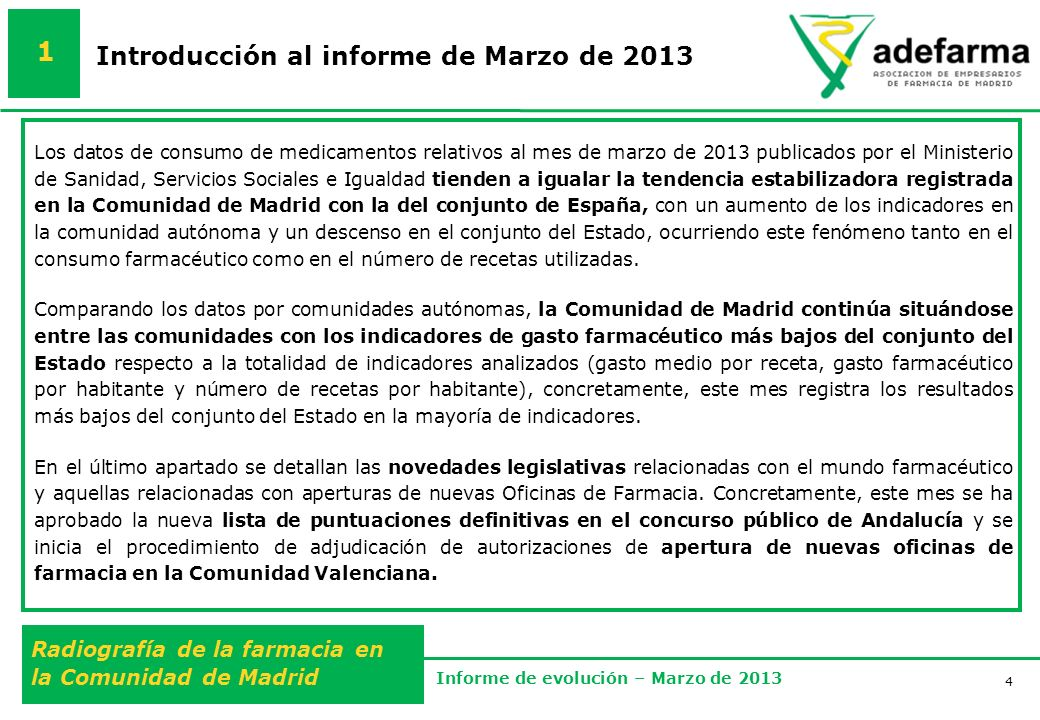 5 Radiografía de la farmacia en la Comunidad de Madrid Informe de evolución – Marzo de 2013 2 Apartado 2 Evolución de la facturación farmacéutica