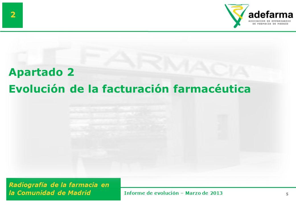 16 Radiografía de la farmacia en la Comunidad de Madrid Informe de evolución – Marzo de 2013 3 Apartado 3 Novedades legislativas vinculadas a la farmacia