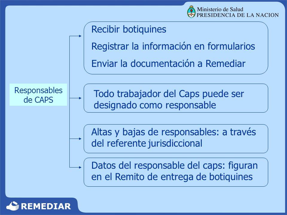Recibir botiquines Registrar la información en formularios Enviar la documentación a Remediar Todo trabajador del Caps puede ser designado como respon