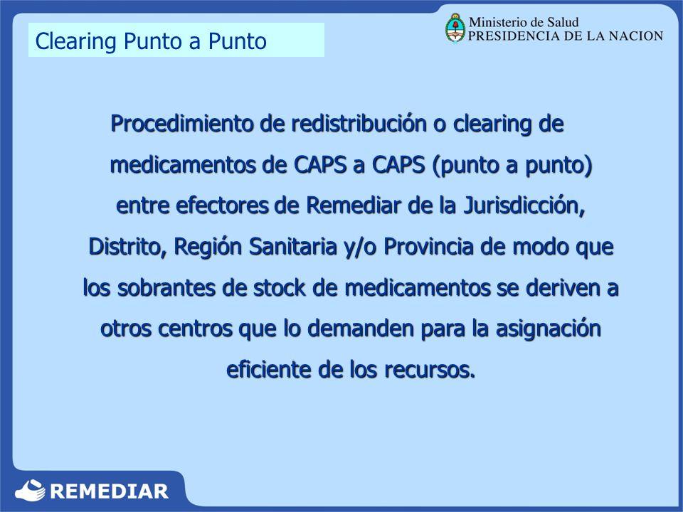 Archivar hasta la finalización del Programa Procedimiento de redistribución o clearing de medicamentos de CAPS a CAPS (punto a punto) entre efectores