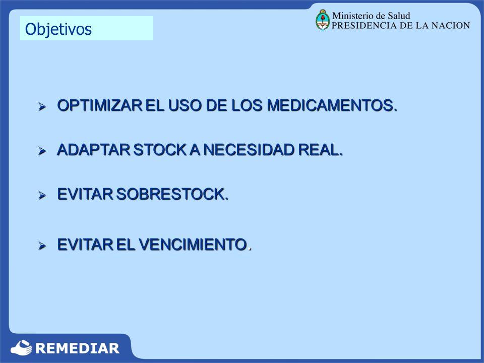 Archivar hasta la finalización del Programa OPTIMIZAR EL USO DE LOS MEDICAMENTOS. OPTIMIZAR EL USO DE LOS MEDICAMENTOS. ADAPTAR STOCK A NECESIDAD REAL