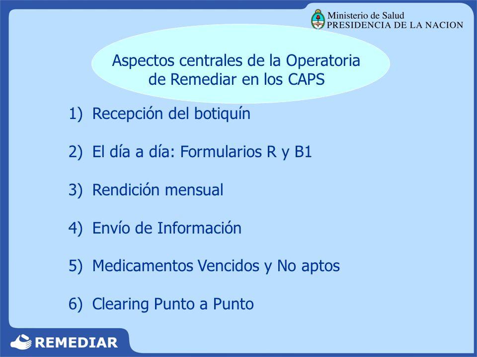 Aspectos centrales de la Operatoria de Remediar en los CAPS 1)Recepción del botiquín 2)El día a día: Formularios R y B1 3)Rendición mensual 4)Envío de
