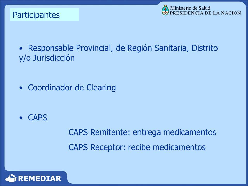 Archivar hasta la finalización del Programa Participantes Responsable Provincial, de Región Sanitaria, Distrito y/o Jurisdicción Coordinador de Cleari