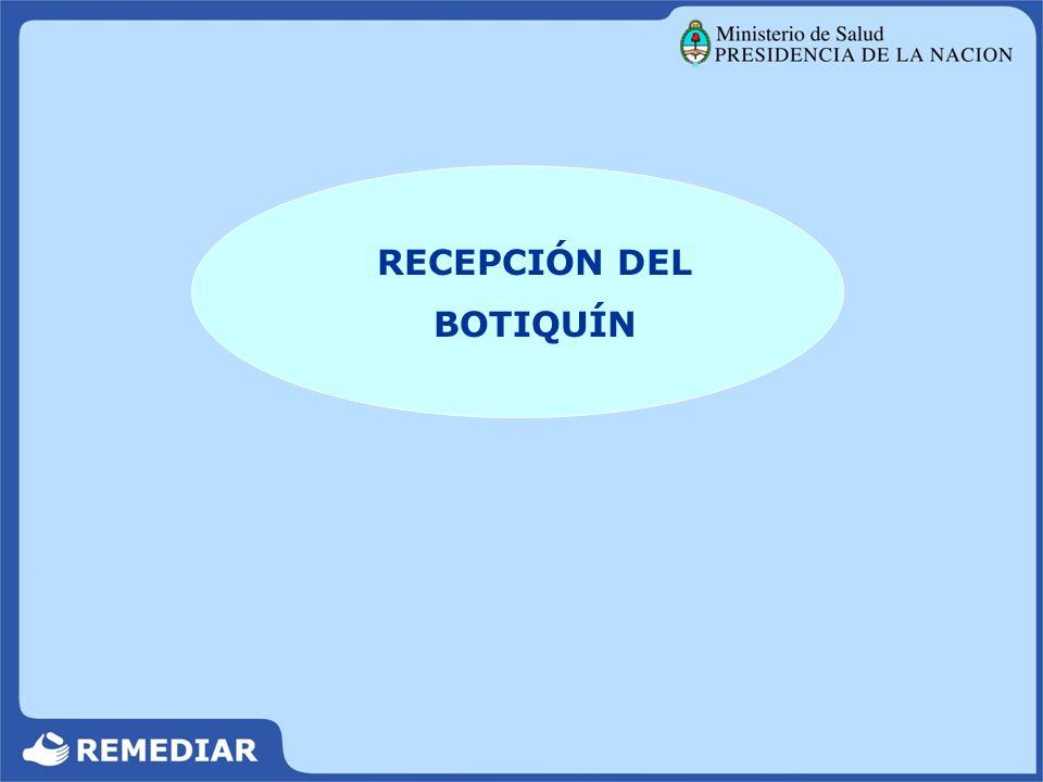 Recepción del botiquín Operador Logístico Responsable del CAPS Verifica el contenido del botiquín según lo que figura en el REMITO Anota observaciones Completa y firma el REMITO Almacena adecuadamente los medicamentos
