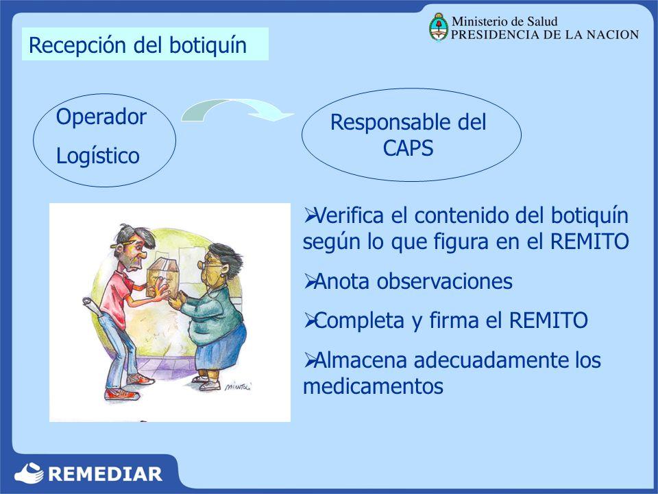 Recepción del botiquín Operador Logístico Responsable del CAPS Verifica el contenido del botiquín según lo que figura en el REMITO Anota observaciones
