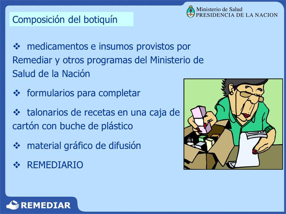 medicamentos e insumos provistos por Remediar y otros programas del Ministerio de Salud de la Nación formularios para completar talonarios de recetas