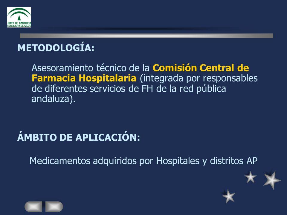 METODOLOGÍA: Asesoramiento técnico de la Comisión Central de Farmacia Hospitalaria (integrada por responsables de diferentes servicios de FH de la red
