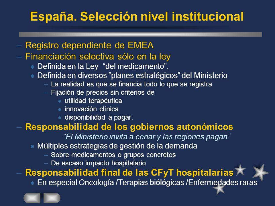 España. Selección nivel institucional –Registro dependiente de EMEA –Financiación selectiva sólo en la ley Definida en la Ley del medicamento. Definid