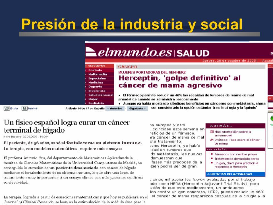 Presión de la industria y social