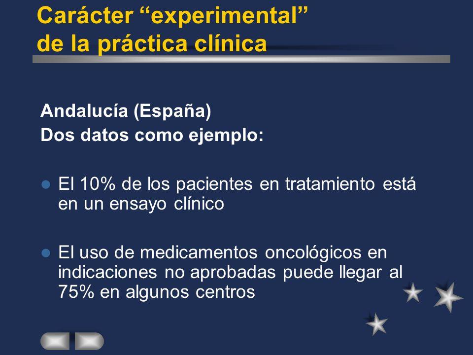 Carácter experimental de la práctica clínica Andalucía (España) Dos datos como ejemplo: El 10% de los pacientes en tratamiento está en un ensayo clíni