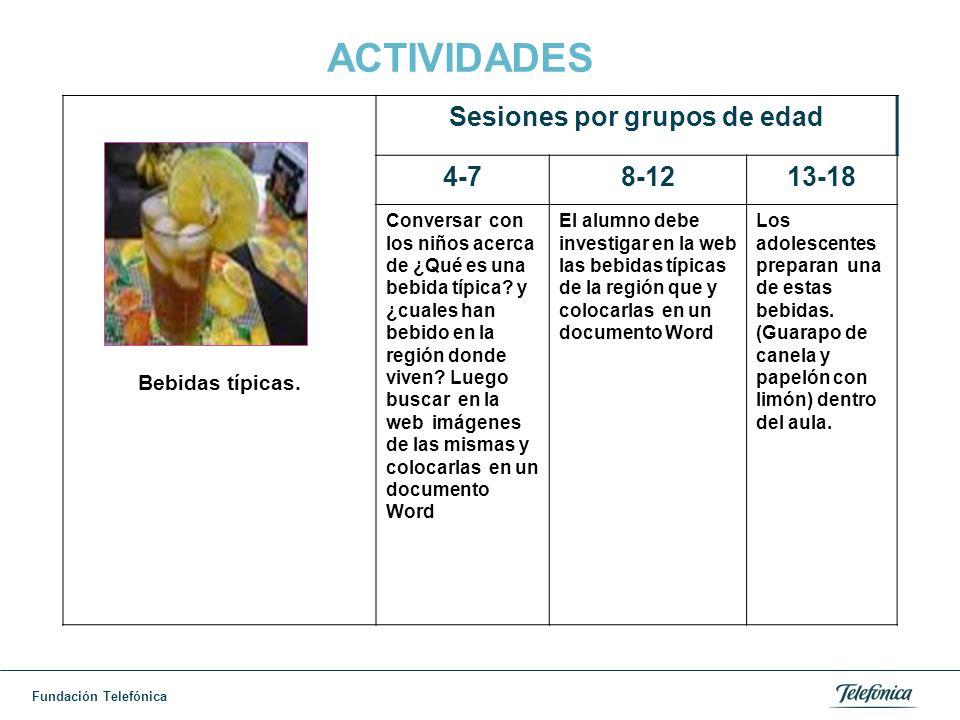 Fundación Telefónica ACTIVIDADES Bebidas típicas.