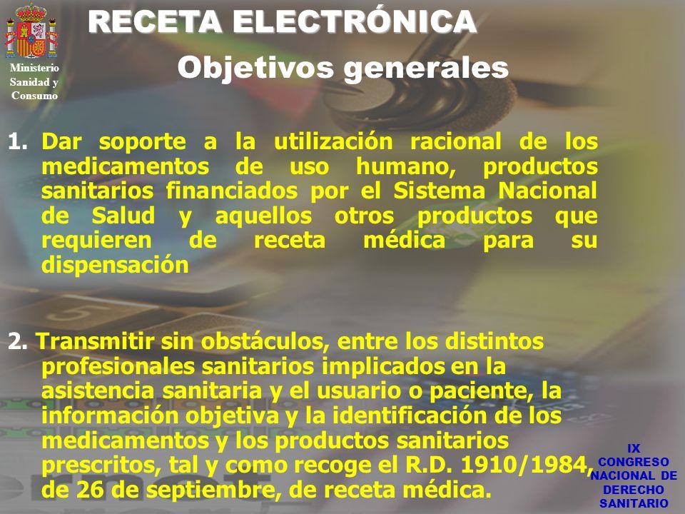 IX CONGRESO NACIONAL DE DERECHO SANITARIO RECETA ELECTRÓNICA Ministerio Sanidad y Consumo 1.Dar soporte a la utilización racional de los medicamentos