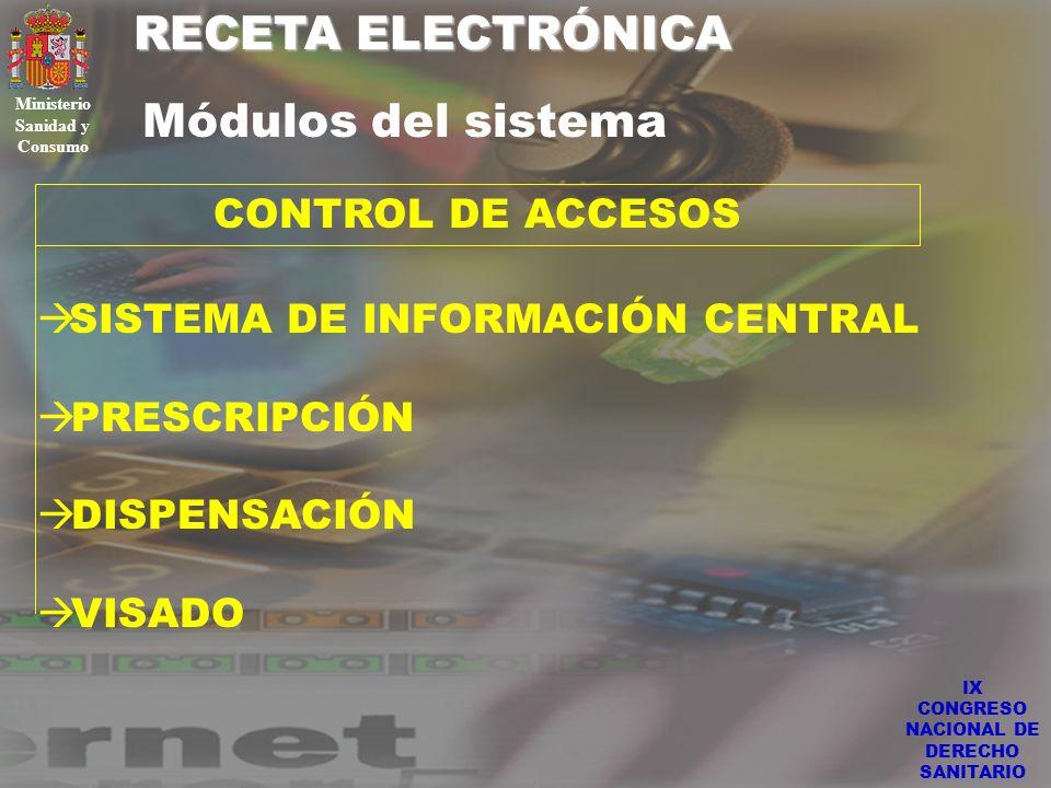 IX CONGRESO NACIONAL DE DERECHO SANITARIO RECETA ELECTRÓNICA Ministerio Sanidad y Consumo Módulos del sistema SISTEMA DE INFORMACIÓN CENTRAL PRESCRIPC