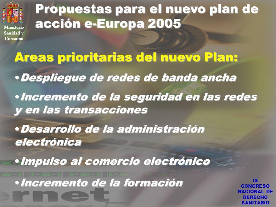 IX CONGRESO NACIONAL DE DERECHO SANITARIO Propuestas para el nuevo plan de acción e-Europa 2005 Ministerio Sanidad y Consumo Areas prioritarias del nu
