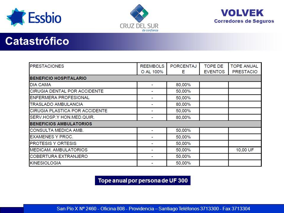 San Pío X Nº 2460 - Oficina 808 - Providencia – Santiago Teléfonos 3713300 - Fax 3713304 VOLVEK Corredores de Seguros Catastrófico Tope anual por pers