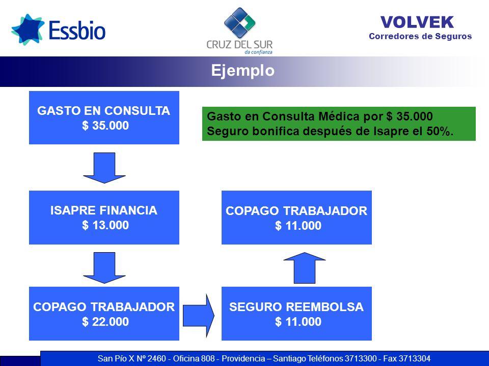 San Pío X Nº 2460 - Oficina 808 - Providencia – Santiago Teléfonos 3713300 - Fax 3713304 VOLVEK Corredores de Seguros GASTO EN CONSULTA $ 35.000 ISAPR